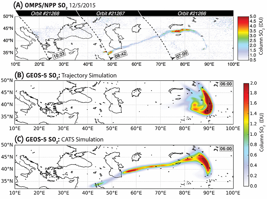 Data graphs showing different methods of forecasting and tracing a volcanic plume