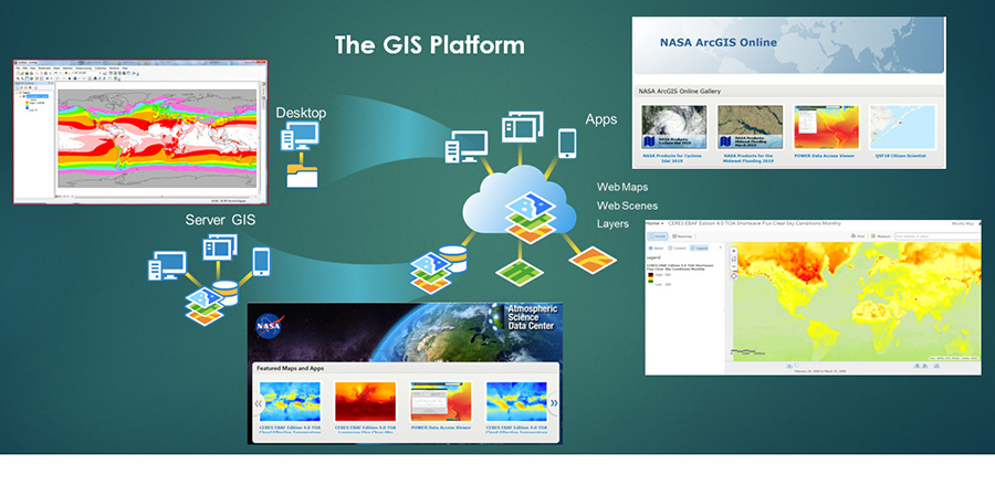 Screenshot from EGIST's Art of the Possible webinar 1