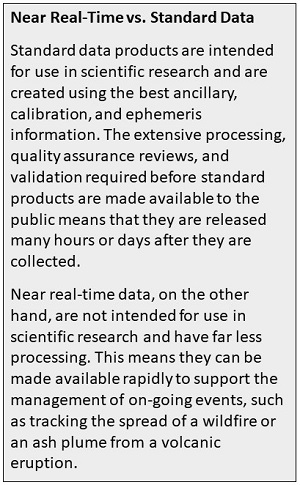 Sidebar explaining the difference between near real-time data and standard data products.