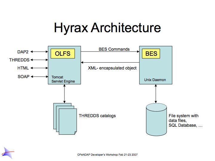 Hyrax 1