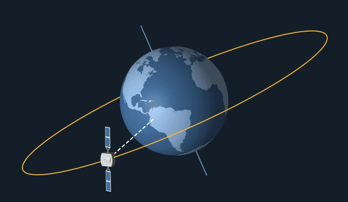 A spacecraft in a geostationary orbit.