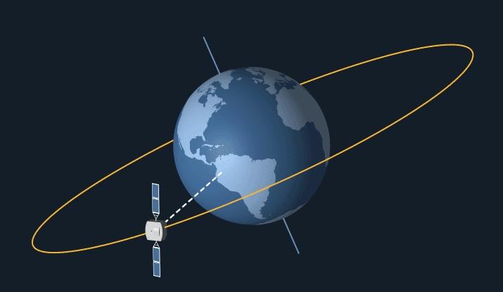 A spacecraft in a geostationary orbit.