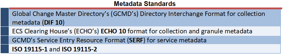 Umm Page - Table 1 - Metadata Standards - V 2