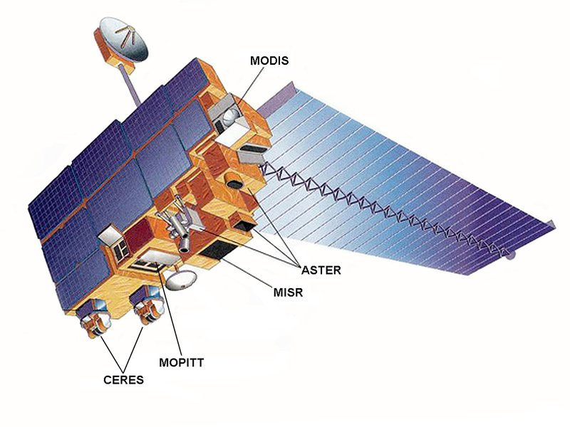 Image of the Terra satellite with the locations of Terra's five instruments indicated.
