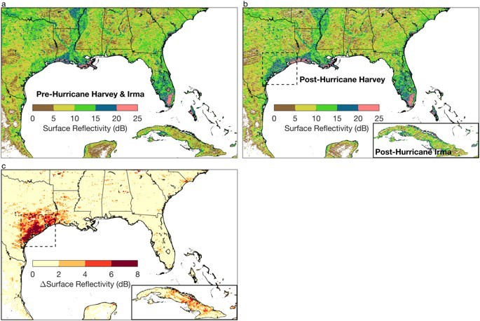 Observations of surface reflectivity from CYGNSS over the southeastern United States and Caribbean. (a) Surface reflectivity observations for the time period Jul 1–Aug 20, 2017, before the hurricane season began. (b) Surface reflectivity observations after Hurricane Harvey (Aug 25–Sep 15, 2017) for the southeastern United States. Observations in the inset of Cuba were recorded in the time period after Hurricane Irma (Sep 8–Sep 30, 2017). (c) Observed change in surface reflectivity after Hurricanes Harvey (southeastern United States) and Irma (Cuba inset).