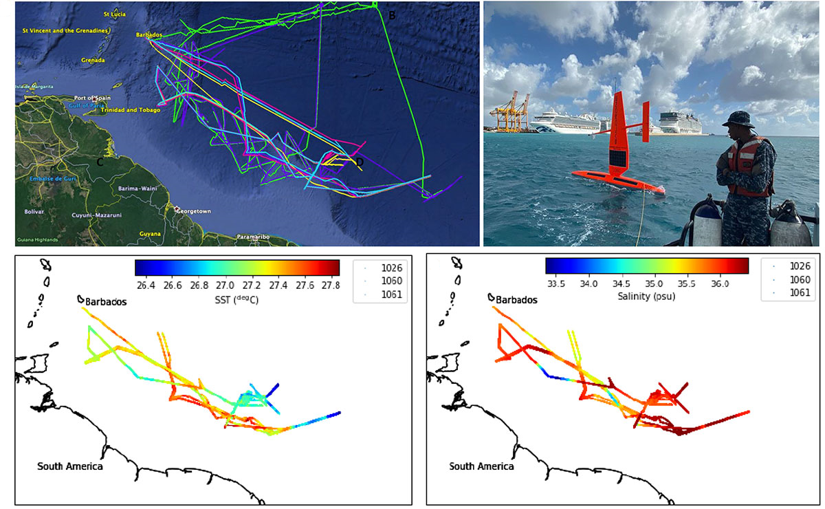 Panel of four images related ATOMIC dataset. Upper left image is a map of the Caribbean with colored lines showing UAV tracks; upper right image shows release of orange Saildrone UAV by researcher on small boat; lower left image shows colored line indicating changes in SST; lower right shows colored lines indicating changes in surface salinity.