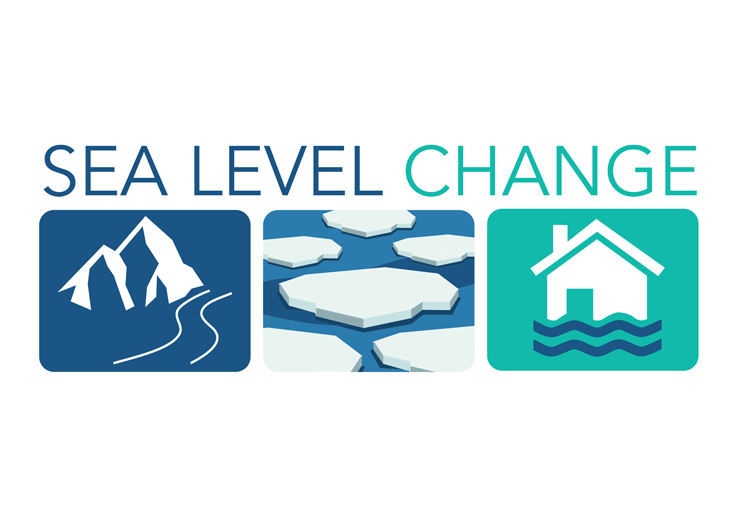 White logo with the words Sea Level Change in blue and green over three icons representing glacier melt, sea ice, and localized flooding.