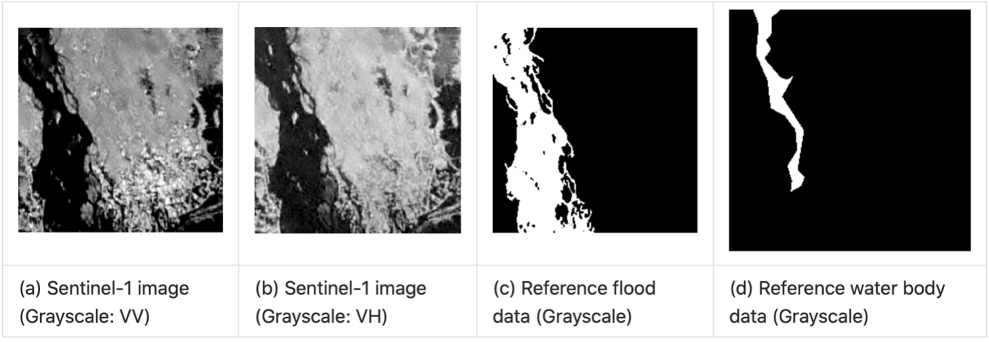 Four side-by-side grayscale images with SAR images on left and segmentation results on right.