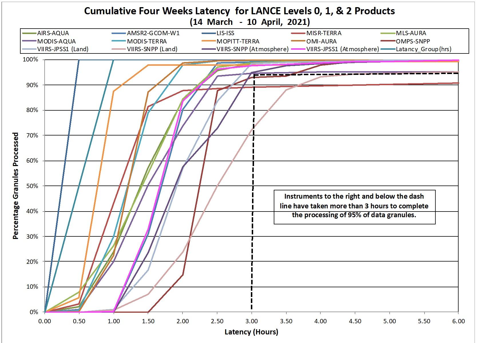 LANCE Metrics 2 1-14-21
