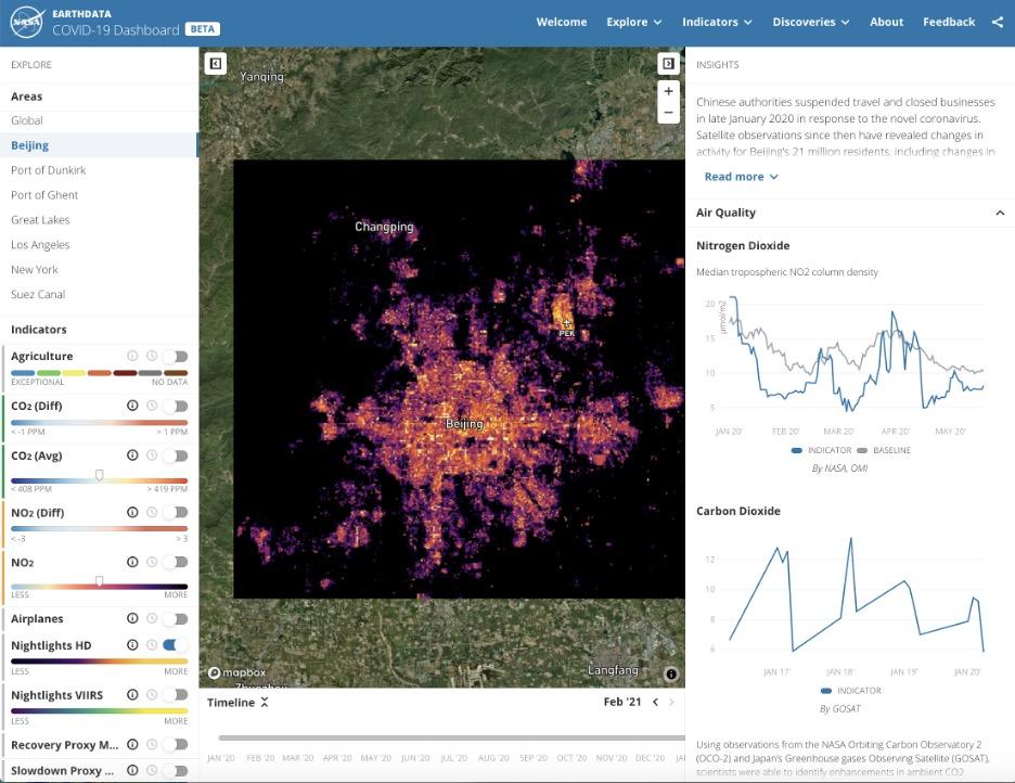 Screenshot of Earthdata's COVID-19 Dashboard.