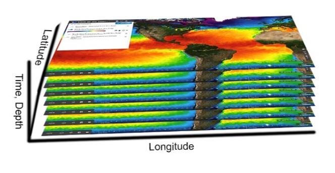 GIS Capture Image