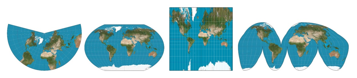 GIS Projections