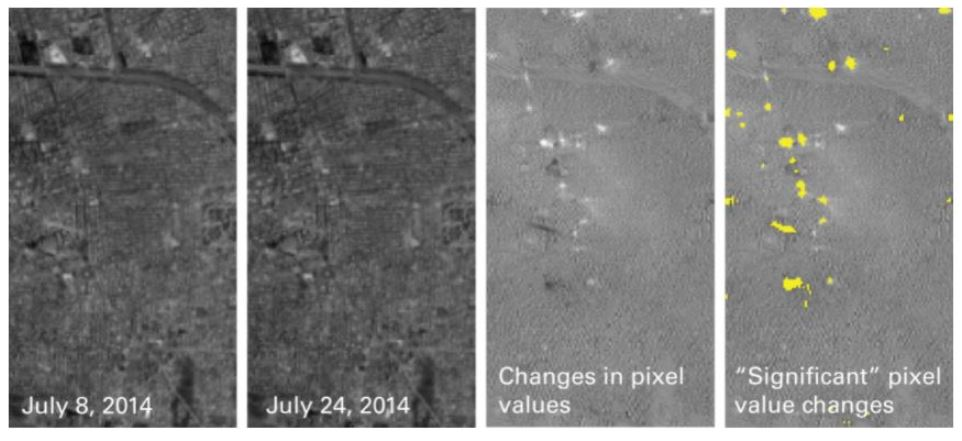 A series of Landsat images showing changes on the ground in Aleppo.