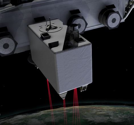 This graphic shows the lasers emitted by the GEDI instrument