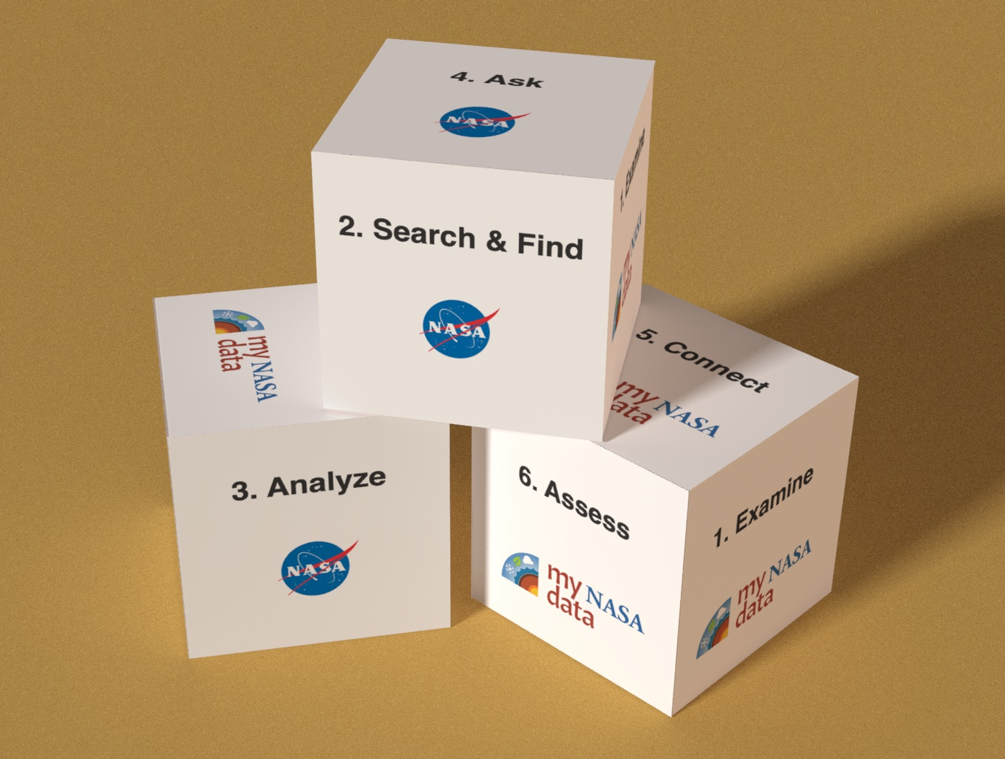Image of three stacked data cubes showing text on sides of cubes.