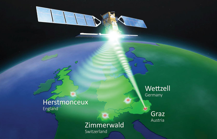 Illustration showing how multiple laser stations are used to track space debris