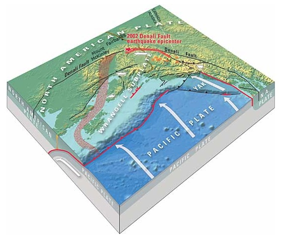 Pacific Plate tectonic map