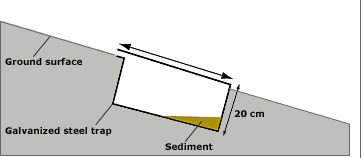 sediment trap