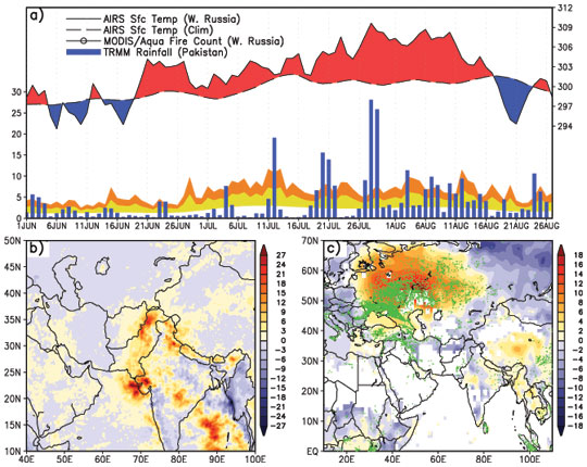 Data image showing meteorological conditions over Russia and Pakistan in 2010