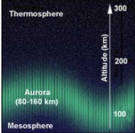 Aurora Borealis approximate location